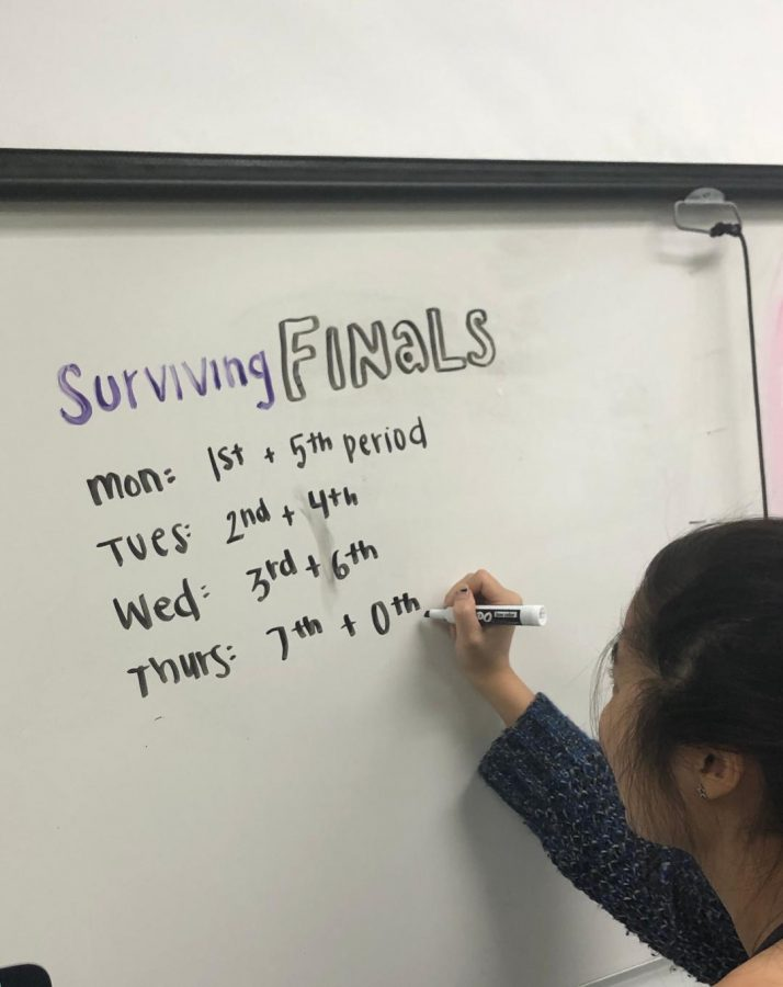 The Ultimate Guide to Surviving Finals