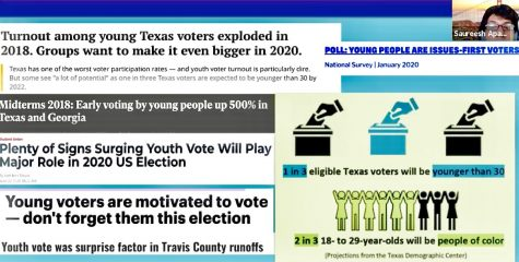 Organizations Bellaire Young Democrats (BYD), Vote Tripling, MOVE Texas, and Houston Youth Climate Strike (HYCS) teamed up on Oct. 19 to educate students on the process of casting a ballot, provide helpful resources, and respond to FAQs about civic engagement for youth who have not yet reached the voting age.