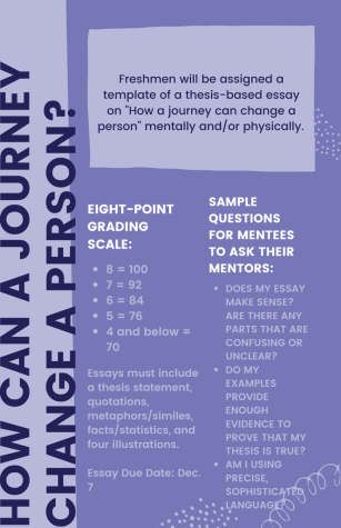 "Students received this ""How can a journey change a person"" essay writing assignment in November. The assignment included sample questions for the their mentors."